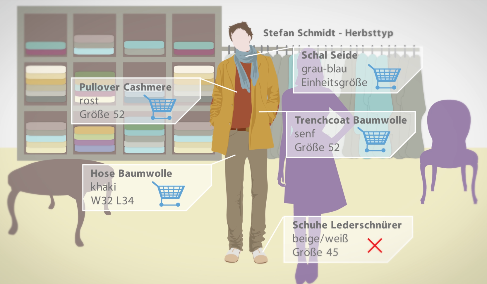guide-shop-sequenz